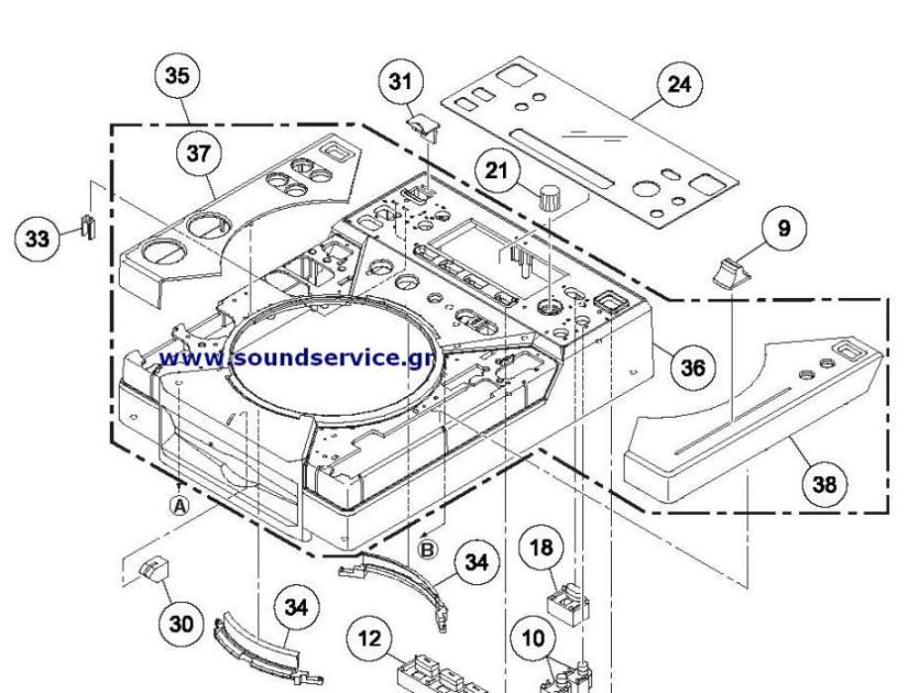 dxb1995 dxb1977 pioneer cdj 400 replacement control panel knobs rh soundservice gr Pioneer DJM 700 Pioneer DJM 300