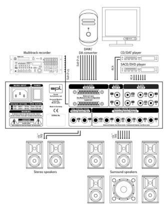 factory car audio wiring diagrams with Sherwood Car Stereo Wiring on Wireharness MBZ2 likewise Wiring Diagram For Boss Marine Stereo likewise Cobalt Fuse Box Diagram besides Audio Wiring Diagram Symbols furthermore Car Audio Wiring Diagram Capacitor.